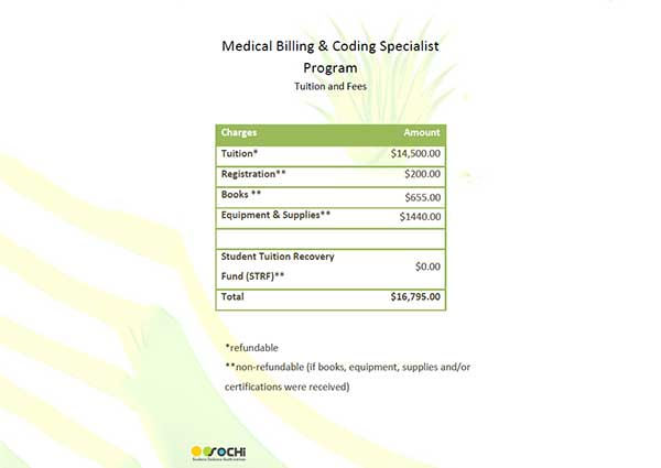 Medical Billing and Coding tuition