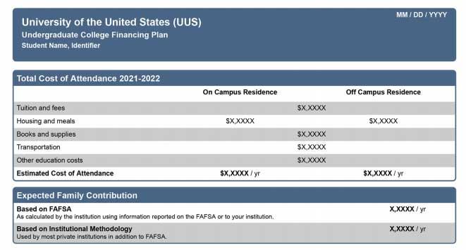 College Financing Plan